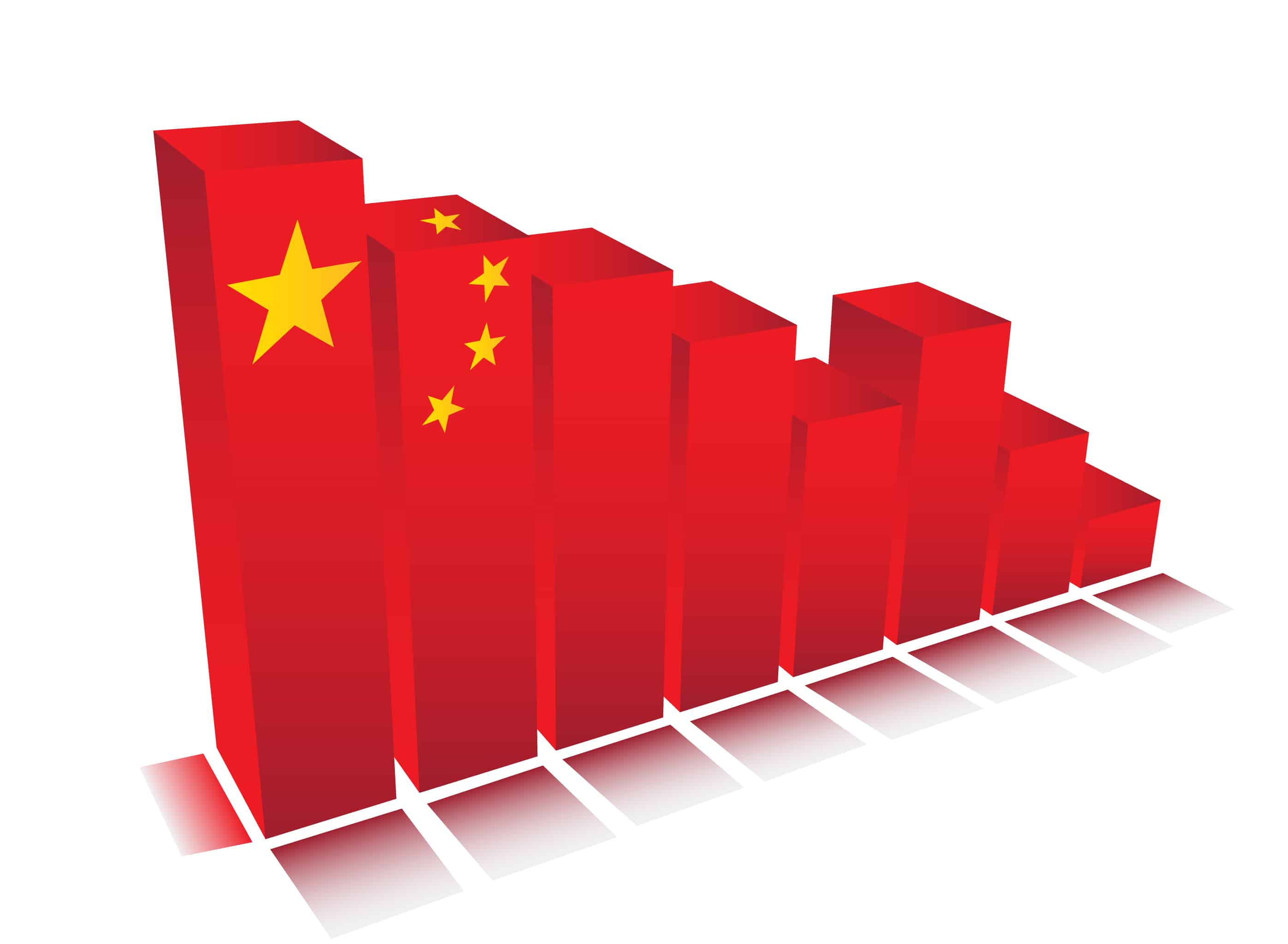 Beijing Policy Support Not Helping China's Growth: Growth Slow At 6.2%