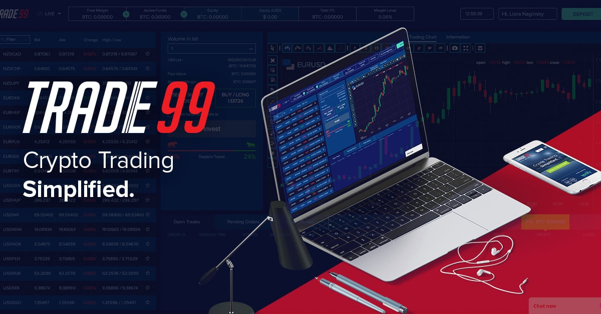 Trade99 Allows You to Create Account Based On Your Initial Funding Amount