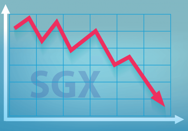 Singapore Stock Market Continues Drop on Friday, Down 1% on the Week