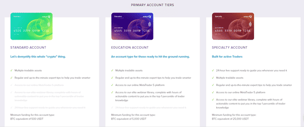 AnalystQ Reviews - Primary Account Tiers