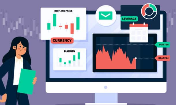 Forex Trading Terms